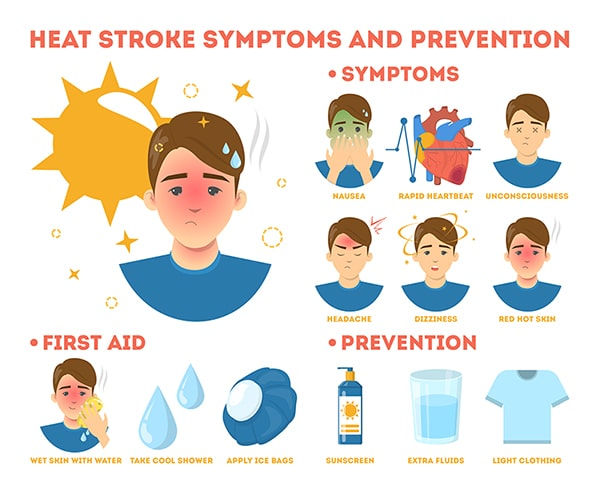 Heat stroke symptoms and prevention - ride to work